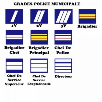 GRADE POLICE MUNICIPALE POUR PORTE CARTE -